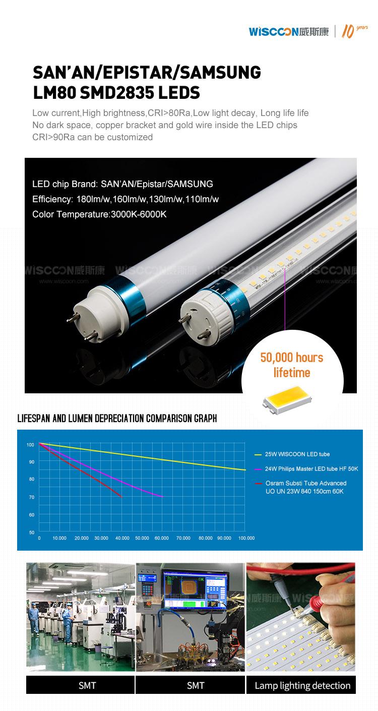 Sensor T8 LED TUBE 180lm/w