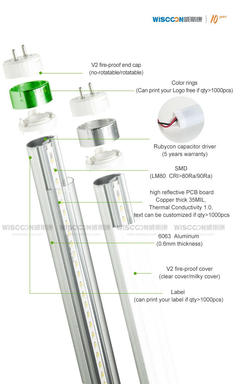 Flicker free T8 LED TUBE