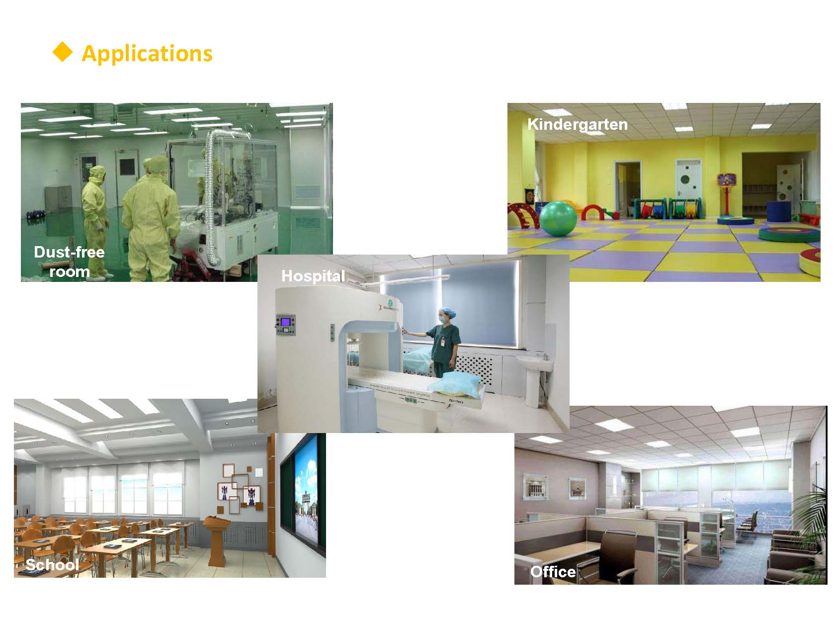 Guardian Storm Light Antiseptic and Anti-virus Air Cleaning LED panel light